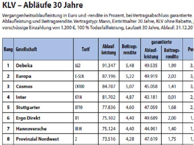 Map-Report 896 (Bild: VersicherungsJournal Verlag)