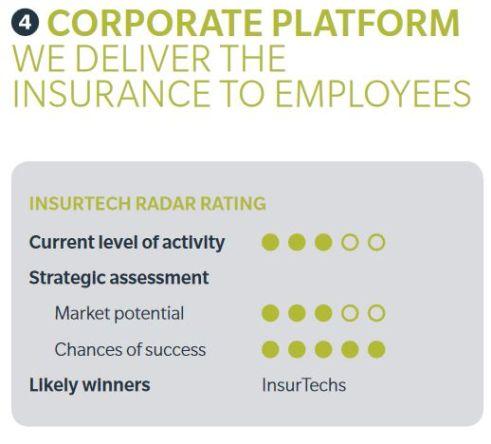 Chancen Unternehmensplattform (Bild: Wyman)