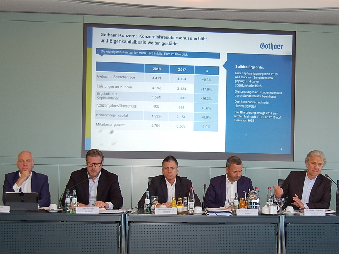 Gothaer-Vorstand bei der Bilanzpressekonferenz (Bild: Lier)
