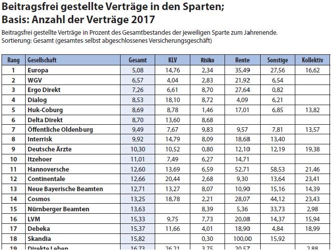 Map-Report 904 (Bild: VersicherungsJournal Verlag)