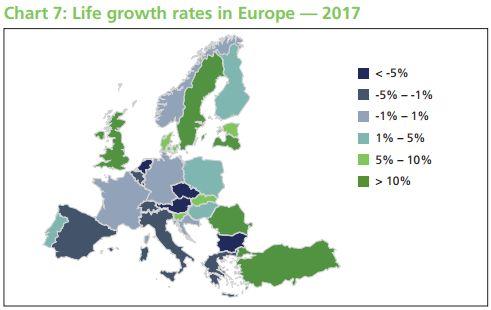 Bild: Insurance Europe