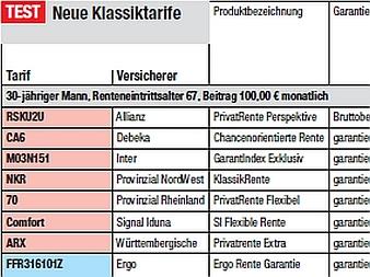 ko test wirft versicherern belste verbrauchert uschung vor versicherungsjournal deutschland. Black Bedroom Furniture Sets. Home Design Ideas