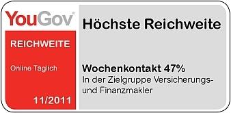 VersicherungsJournal.de mit der höchsten Reichweite (Quelle: YGP)