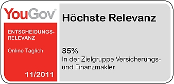 VersicherungsJournal.de mit der höchsten Relevanz (Quelle: YGP)
