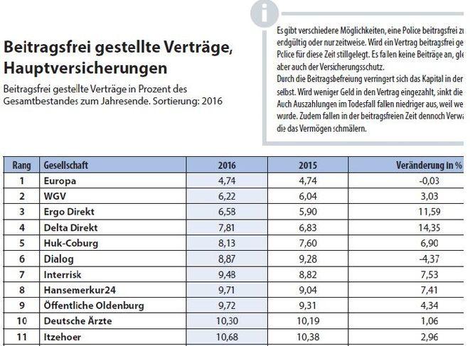 Map-Report 895 (Bild: VersicherungsJournal Verlag)
